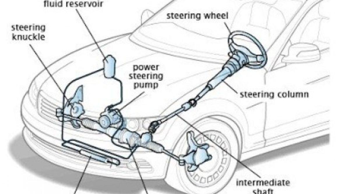 Bengkel Power Stering Mobil